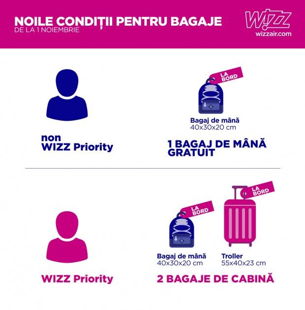 new_bagaje_wizz